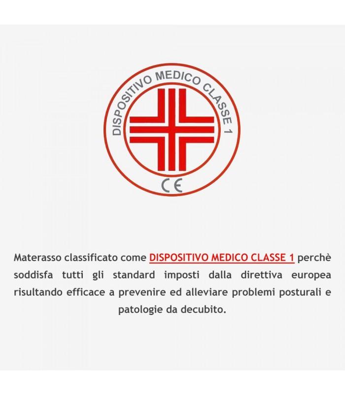 Dimensioni Materasso Matrimoniale Standard.Materasso Water Foam In Poliuretano Scontato Del 50